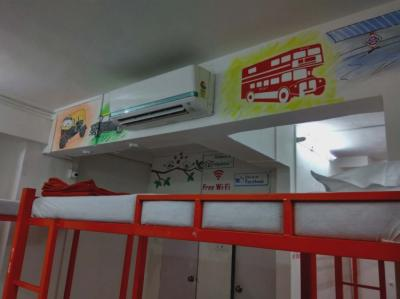 Youth Hostels - Mumbai Backpackers